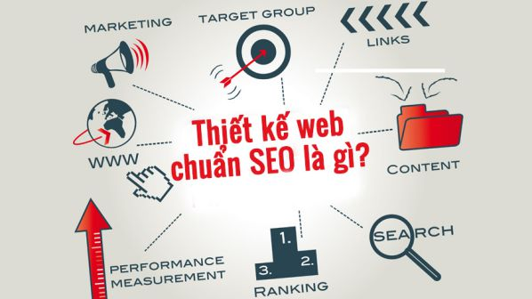 thiết kế website chuẩn seo 2